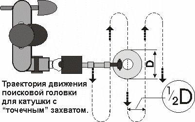 прибор корсар инструкция - фото 7